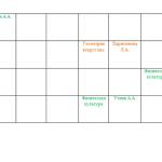 расписание внеурочных занятий в 5-9 классах на 2020 -2021 год продолжение